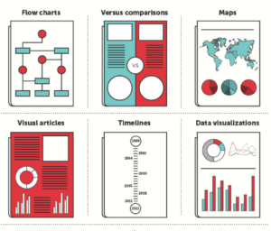 graphic design for data visualization